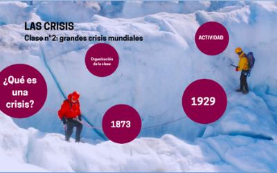Crisis mundiales