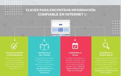 claves-encontrar-informacion-confiable-internet