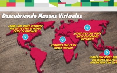 Descubriendo museos virtuales
