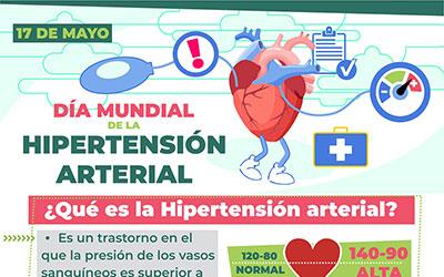 hipertension-infografia-th