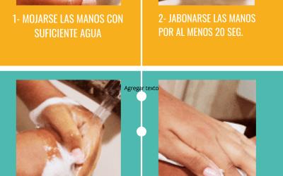 Técnica del lavado de manos